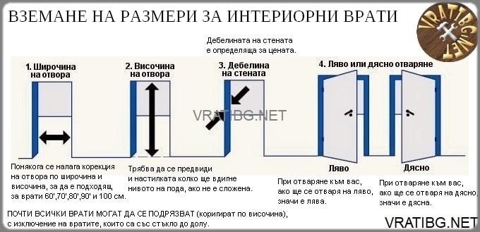 Снемане на размери за врати