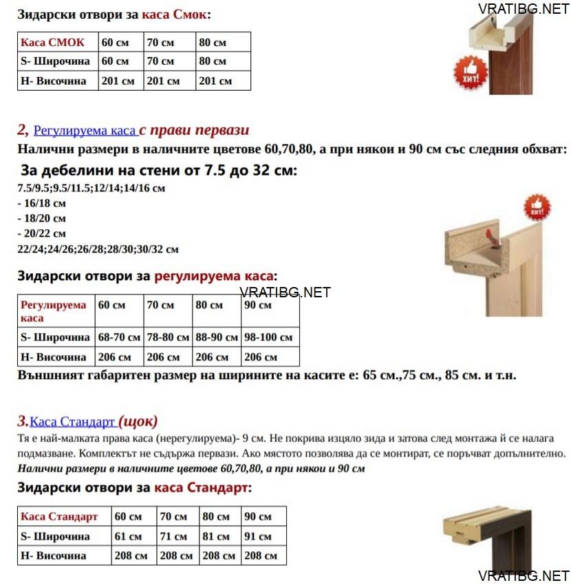 Размери на строителни отвори за врати Класен.